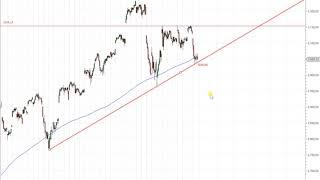 Wall Street – Die Lage spitzt sich zu!