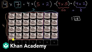 Using The Distributive Property When Multiplying