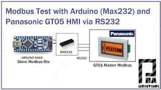 arduino-info - SoftwareSerialRS485Example
