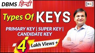 SUPER key | CANDIDATE KEY | PRIMARY key | DBMS |