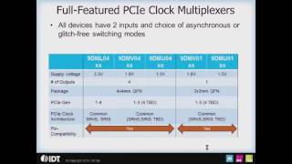 PCI Express (PCIe) Clock Multiplexers by IDT