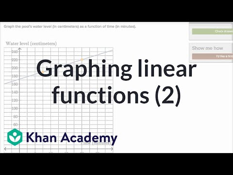 Linear functions word problem pool (video) Khan Academy
