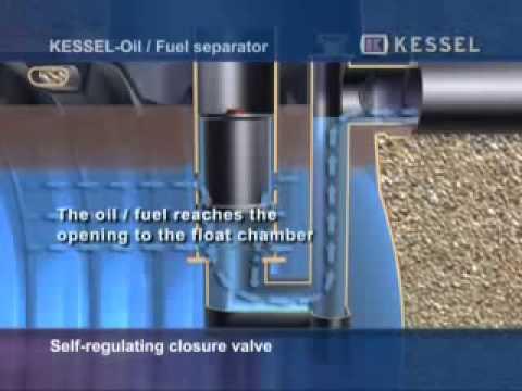 Koalescensudsk. 2 dæksler 10L/sek Slamf. 2500L KL D400