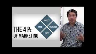 SP 401: Marketing Mix