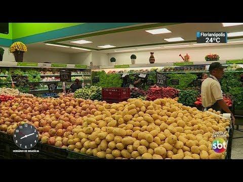 Preço dos alimentos registra a maior queda em anos