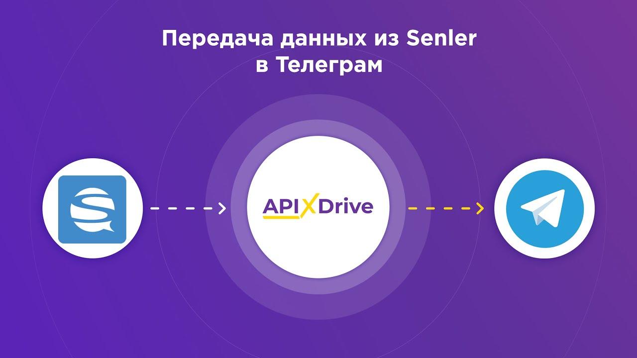 Как настроить выгрузку данных из Senler в виде уведомлений в Telegram?