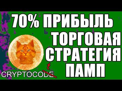 Лучшие брокеры россии на форекс форум