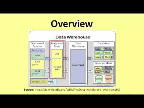 Data Warehousing - An Overview