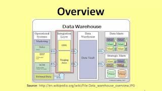 Data Warehousing - An Overview