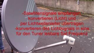 Satellitenempfang mit einem optischen LNB