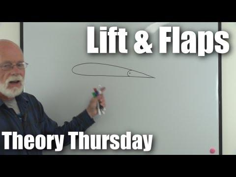 how-aircraft-flaps-work