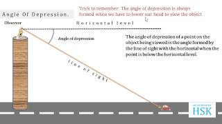 What Are Angle Of Elevation And Depression Trigonometry