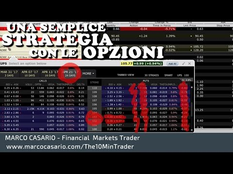 Master option sito trading