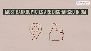 Watch This Before Declaring Bankruptcy in Winnipeg