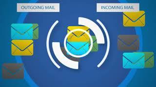 Vidéo de Clearswift SECURE Email Gateway