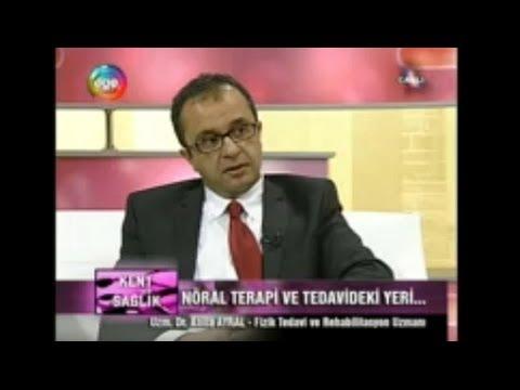 Uzm. Dr. Atilla AYRAL - Ege TV Kent ve Sağlık