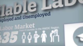 MAEDC Animated Available Labor Report