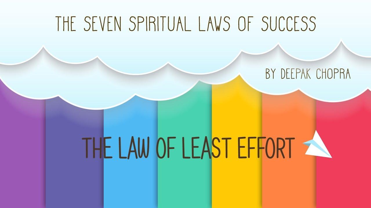 4ος πνευματικός νόμος της επιτυχίας