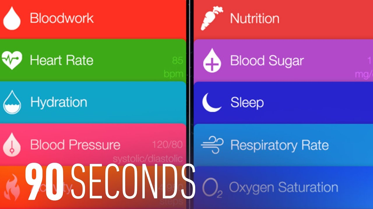 Apple's Healthbook will reportedly analyze your blood: 90 Seconds on The Verge #mcconnelling thumbnail