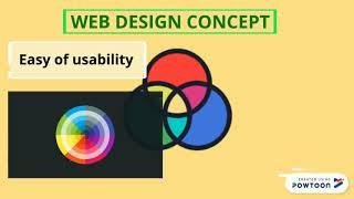 6 Characteristics of a User-Friendly Website