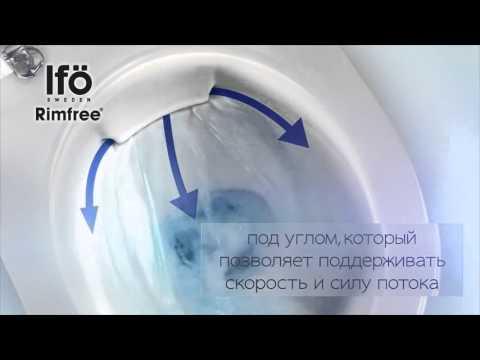 Унитаз подвесной Ifo Special Rimfree (RP731100200) 8