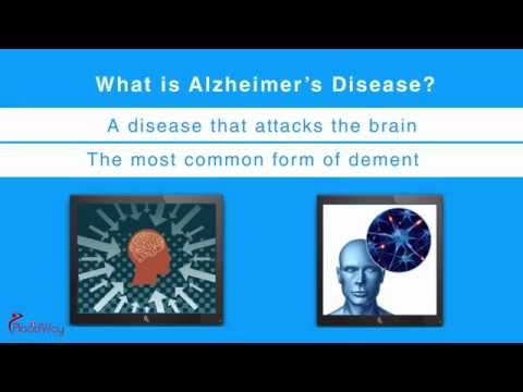 Alzheimer Disease Prevention and Treatment
