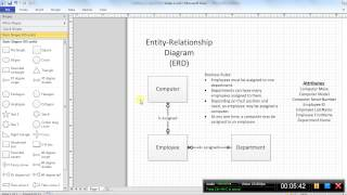 Video 2: An Introduction to Logical Data Modeling (LDM)