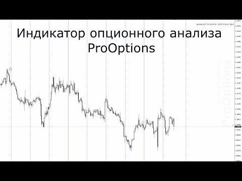Системная торговля бинарными опционами