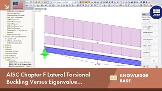 AISC Chapter F Lateral Torsional Buckling Versus Eigenvalue Calculation Methods Compared