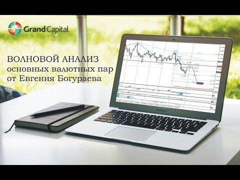 Волновой анализ основных валютных пар 12–18 января 2018