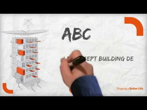 Notre concept ABC (Autonomous Buildind for Citizens)