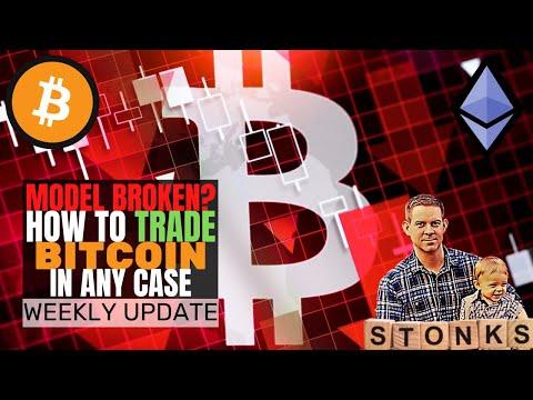 A bitcoin profit tükör