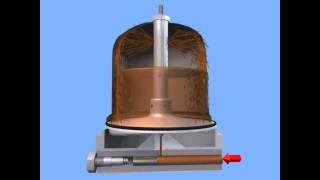 Centrifugal Oil Filter | Centrifuge Oil Cleaner | Working Principle