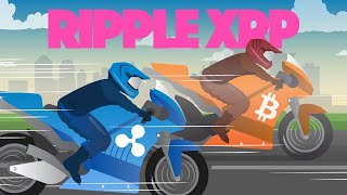 Ripple XRP: How High Will Bitcoin Move Before XRP Kicks It Into High Gear? Zoom Out To See