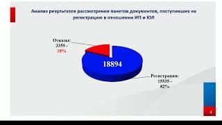 Прямая трансляция ГКУ СК «МФЦ» 17.01.2020