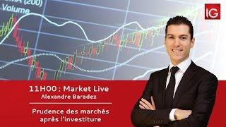 #MarketLive 11h - Lundi 23 janvier 2017