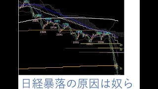 日経平均チャート日経暴落原因