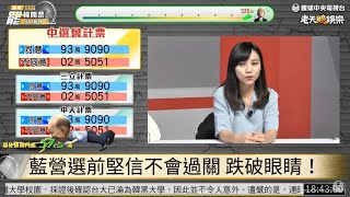 【LIVE 現正直播】史上第一次市長罷免案!決戰666 罷韓開票特別報導|眼球中央電視台