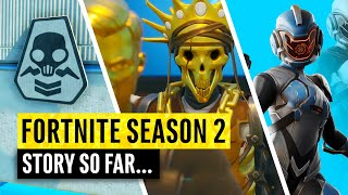 Fortnite Season 2 Story | Everything you need to know before Doomsday (Chapter 2)