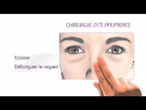 Les masques pour le rétrécissement des époques de la peau sèche de la personne