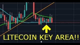 LITECOIN ON THE 1 DAY CHART! KEY AREA THAT MUST HOLD!!