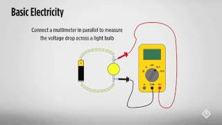 Basic Electricity - Its Role In Powering A Pumping System