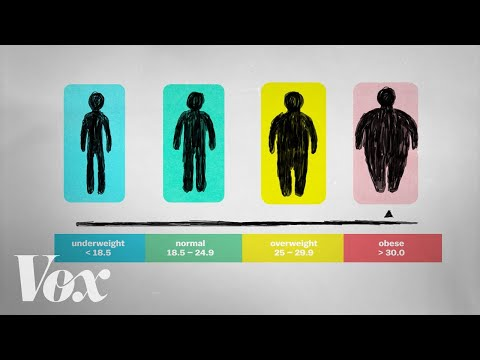 Here's What BMI Really Stands For