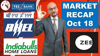 BHEL SHARE | India Bulls Share | Latest Market Recap | Hindi