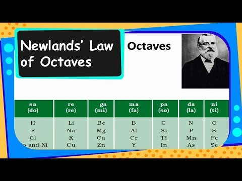 Chemistry -  Newlands' Law of Octaves - Periodic Classification of Elements   - Part 2 - English