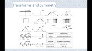 Radio astronomy and the Fourier transform