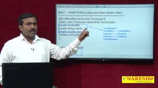 JAX-B (Java Architecture for XML Binding) | XML Tutorial | Mr. Satish B