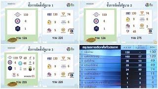 เปิดสูตรจัดตั้งรัฐบาล 2 ขั้ว 'พลังประชารัฐ-เพื่อไทย' จับตา 'ภูมิใจไทย' เป็นตัวแปรสำคัญ