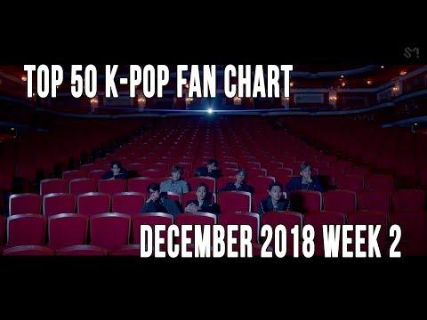 Top 50 K-Pop Songs Chart - December 2018 Week 2 Fan Chart