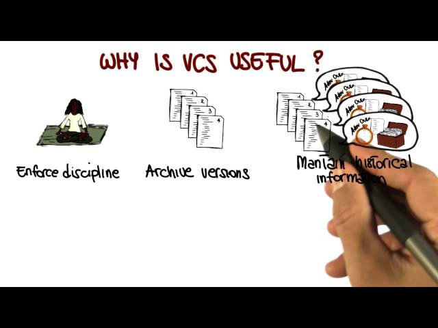 Version Control System Introduction Georgia Tech Software Development Process